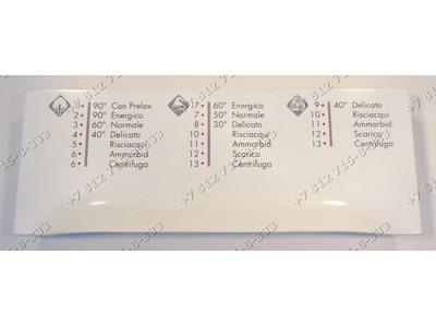 Панель дозатора для стиральной машины Indesit SN687XWE